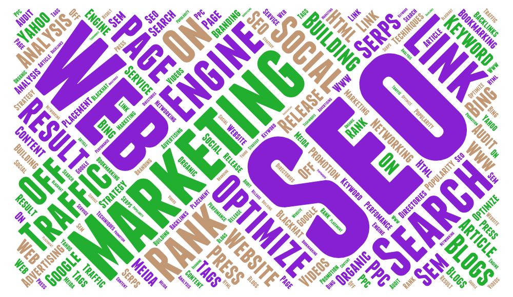 Free Website Marketing Analysis