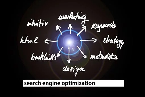 See the Benefit of Using the Same SEO and Web Design Company