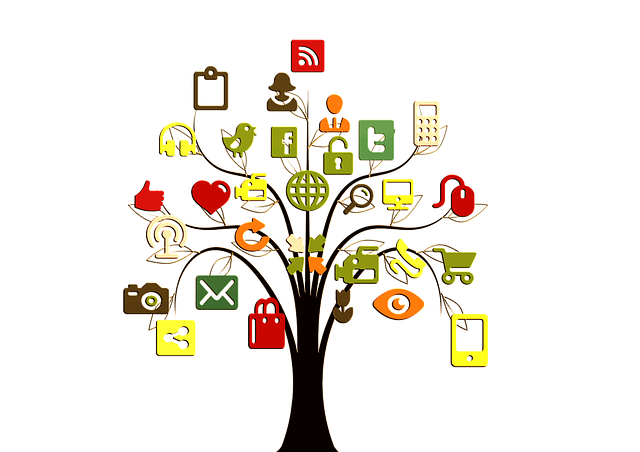Branding Communication Tree